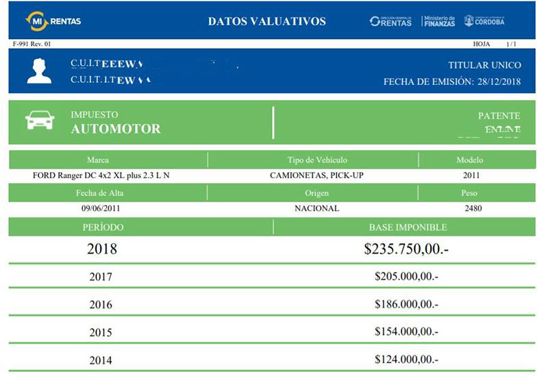 valuación fiscal rentas córdoba